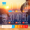 Sunblock suncare strong protection spf solution design gold oil drop uv gradation infographic Royalty Free Stock Images