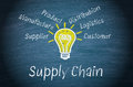 Supply chain an illuminated screw cap light bulb drawn on a black dark chalk board with text written below it and supplier Stock Photo