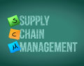 Supply chain management Stock Photos