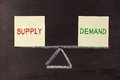 Supply and demand balance concept on blackboard Royalty Free Stock Image