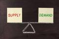 Supply and Demand Balance Royalty Free Stock Photo