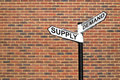 Supply and Demand signpost Royalty Free Stock Photo