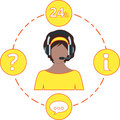 Support Female- yellow color, service icons and headset