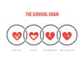 The survival chain icons for first aid cpr and hospital procedures Stock Photos