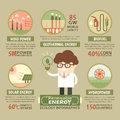Sustainable Renewable energy ecology infographic