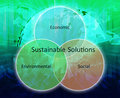Sustainable solutions business diagram Royalty Free Stock Photo