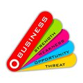 SWOT Analysis of Business Royalty Free Stock Photo