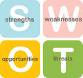 SWOT analysis business diagram Royalty Free Stock Images
