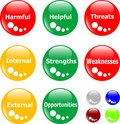 SWOT analysis concept button Royalty Free Stock Photography