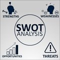 SWOT Analysis Concept. Strengths, Weaknesses, Opportunities and Threats of the Company. Vector illustration with Icons