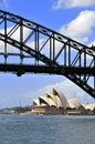 Sydney Australia Royalty Free Stock Photo