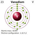 Symbol and electron diagram for Vanadium Royalty Free Stock Photo