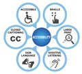 Symbols of accessibility with caption Royalty Free Stock Photo