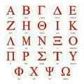 Symboly grék abeceda