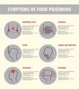 Symptoms of food poisoning. Vector illustration