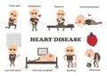 Symptoms heart disease