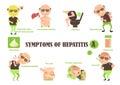 Symptoms of hepatitis a