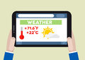 Tablet weather Royalty Free Stock Image