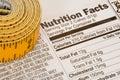 Páska opatrenia ďalšie na výživa fakty