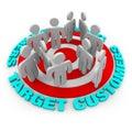 Cíl zákazníci cíl