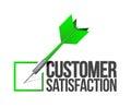 Target Good Customer Service C...