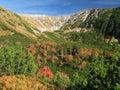 Tatry, horná časť Jamnickej doliny
