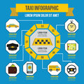Taxi infographic concept, flat style