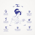 Tea menu design with geisha blue pen drawings Royalty Free Stock Photo