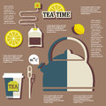 Tea-time infographic on flat design
