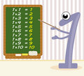 Teaching multiplication - number 1 Royalty Free Stock Photo
