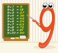 Teaching multiplication - number 9 Stock Image