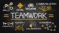 Teamwork concept chart with business elements Royalty Free Stock Photo