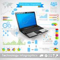 Technology infographic illustration of laptop chart Royalty Free Stock Image