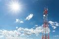 Telecommunication Radio Antenn...