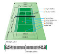 Tennis court with dimensions Royalty Free Stock Photo