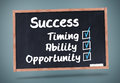 Terms of success written on a chalkboard with chalk Royalty Free Stock Images