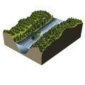 Terrain river model of digital illustration Royalty Free Stock Photo
