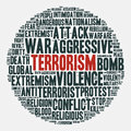 Terrorism. Cloud of words in a circle. Vector illustration. Royalty Free Stock Photo