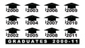 Text with graduation hat  2000-2011 set on a white illustration Royalty Free Stock Photo