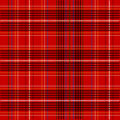 Textura da tela do Tartan Fotografia de Stock Royalty Free