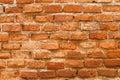 Texture Of Old Orange Brick Wa...