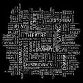 Theatre word cloud concept illustration wordcloud collage Royalty Free Stock Photography
