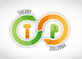 Theory and practice cycle illustration design Royalty Free Stock Photo