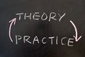 Theory and practice words written on the chalkboard Royalty Free Stock Image