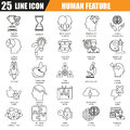 Thin line icons set of various mental features of human brain Royalty Free Stock Photo
