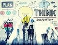Přemýšlet inspirace znalost vidění inovace