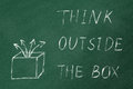 THINK OUTSIDE THE BOX on a green chalk board Royalty Free Stock Photo