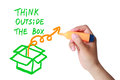 Think outside the box hand sketching concept with orange marker on transparent wipe board Royalty Free Stock Photography