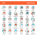 Thinking and brain process