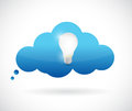 Thinking cloud light bulb illustration design over a white background Royalty Free Stock Photo